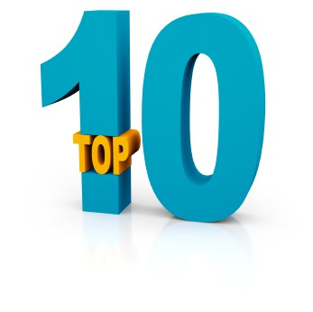 Top 10 MORE Things Clients Do To Damage Their Cases